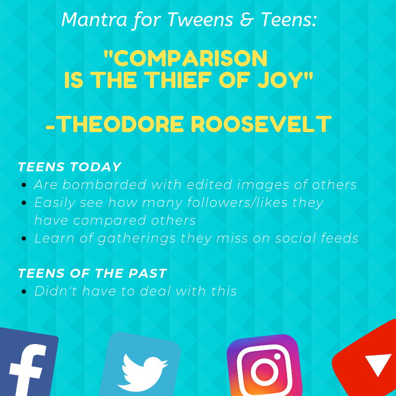 """Text with the quote """"Comparison is the Thief of Joy"""" by Theordore Roosevelt with social media icons"""
